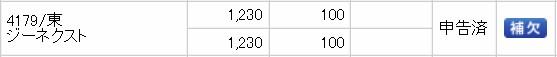 ジーネクスト(4179)IPO補欠SMBC日興証券