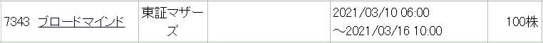 ブロードマインド(7343)IPOみずほ証券2