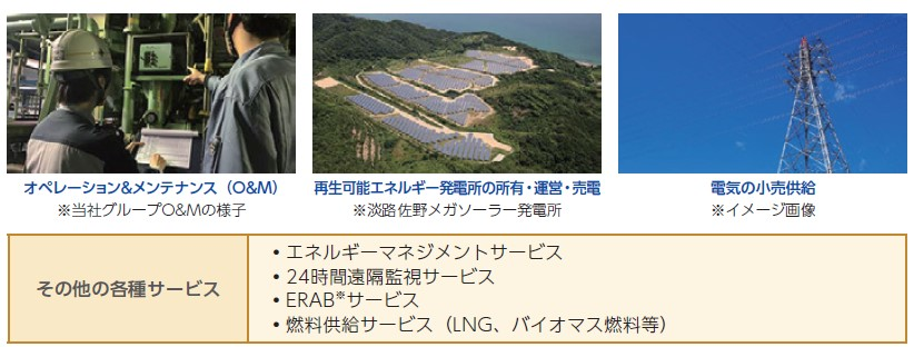テスホールディングス(5074)IPOエネルギーサプライ事業