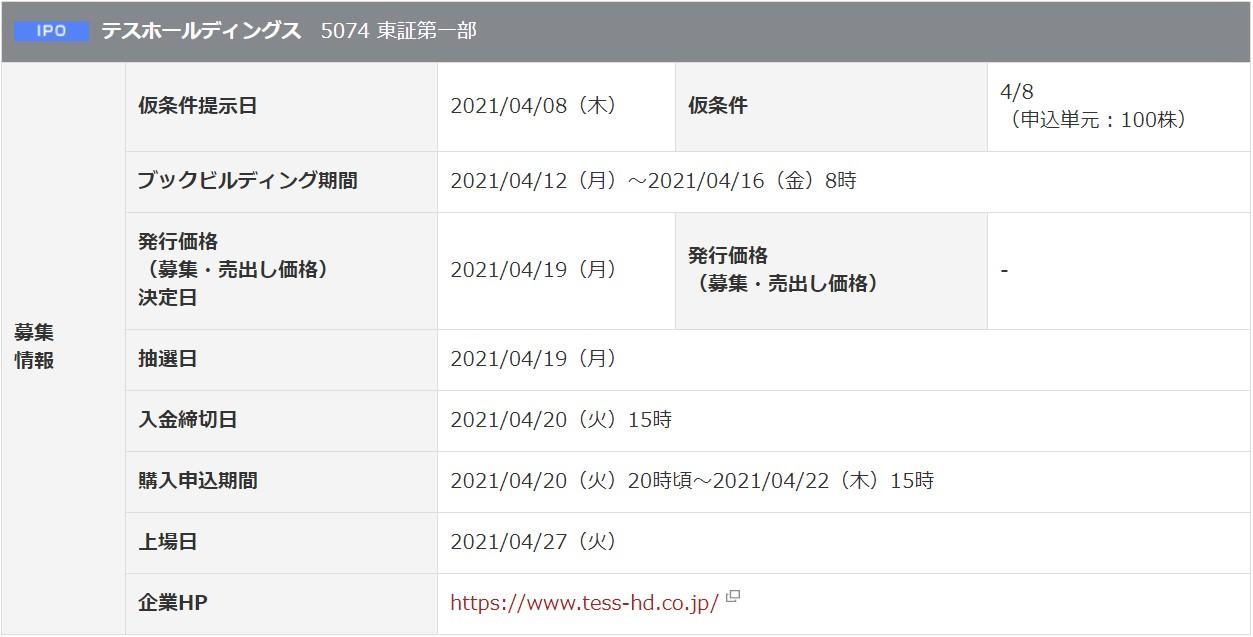 テスホールディングス(5074)IPO岡三オンライン証券