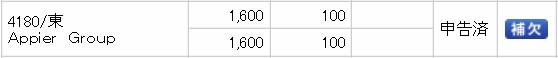 Appier Group(4180)IPO補欠SMBC日興証券