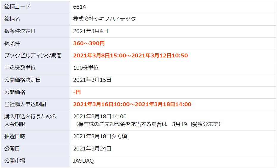 シキノハイテック(6614)IPO楽天証券