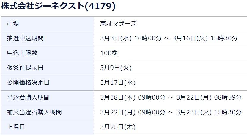 ジーネクスト(4179)IPODMM株