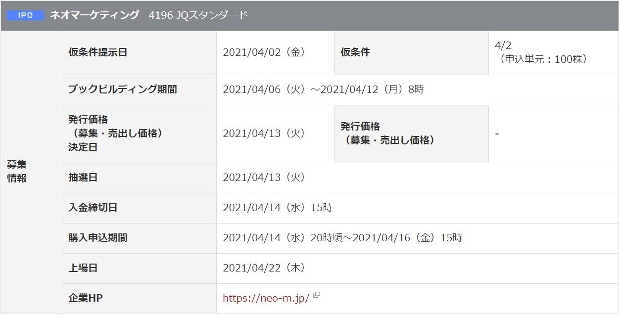 ネオマーケティング(4196)IPO岡三オンライン証券