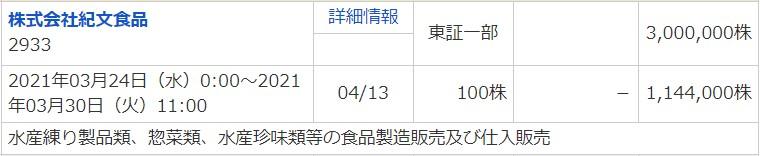 紀文食品(2933)IPOマネックス証券