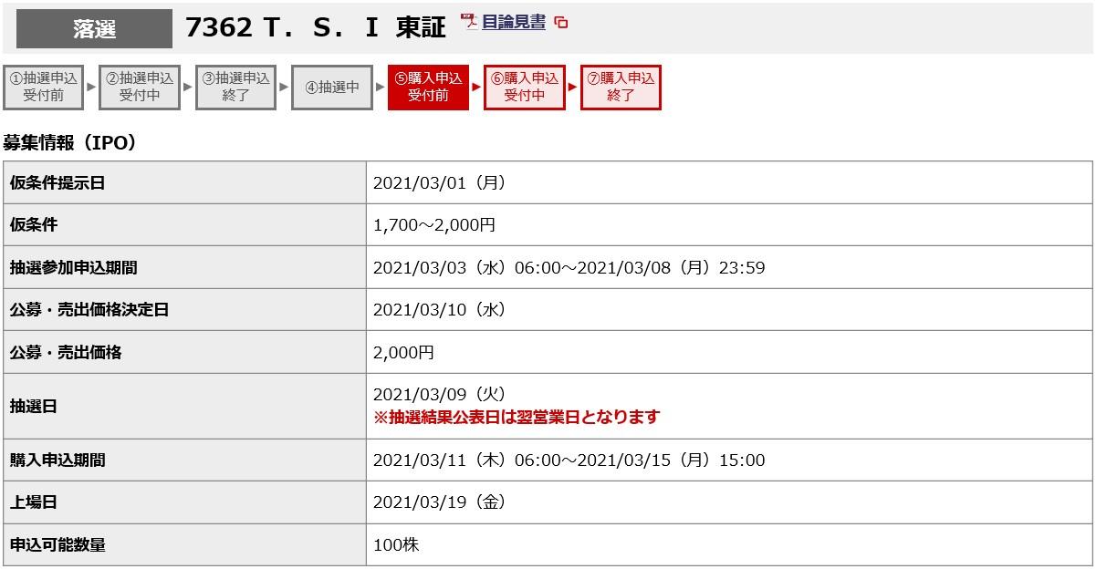 T.S.I(7362)IPO落選野村