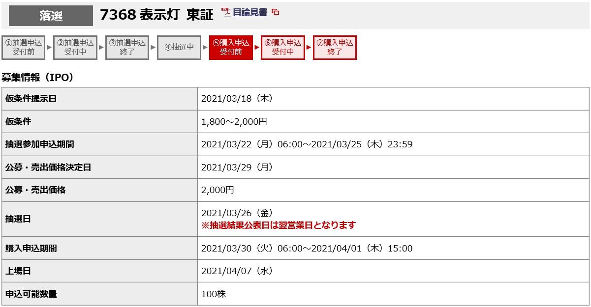 表示灯(7368)IPO落選野村