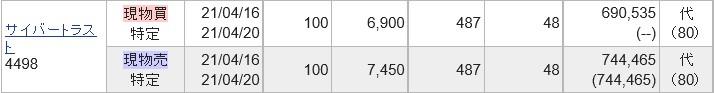 サイバートラスト(4498)IPOセカンダリ2021.4.16