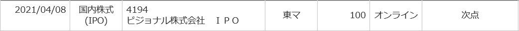 ビジョナル(4194)IPO次点三菱