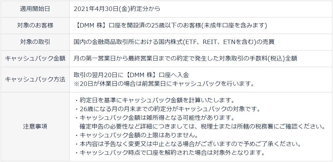 DMM株25歳以下手数料無料