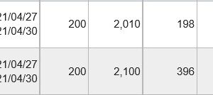 テスホールディングス(5074)IPOセカンダリ2021.4.27