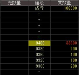 サイバートラスト(4498)IPO株板2021.4.19