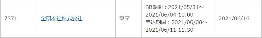 全研本社(7371)IPOauカブコム証券
