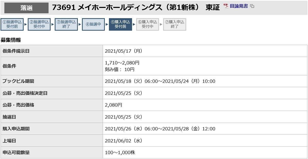 メイホーホールディングス(7369)IPO落選東海東京証券
