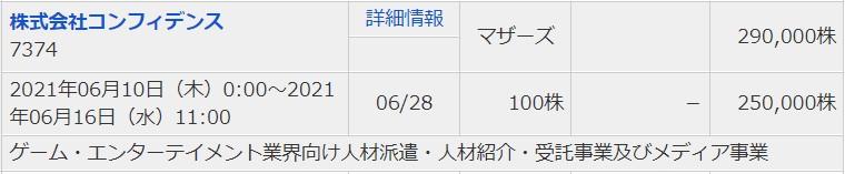 コンフィデンス(7374)IPOマネックス証券