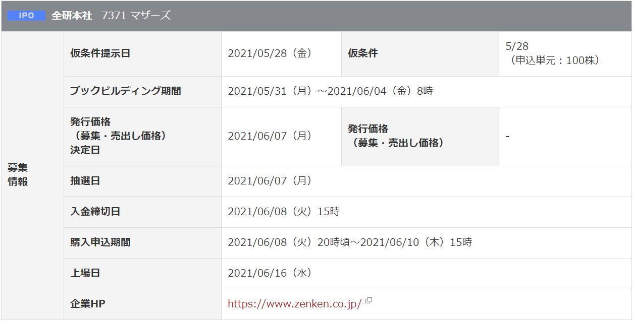 全研本社(7371)IPO岡三オンライン証券