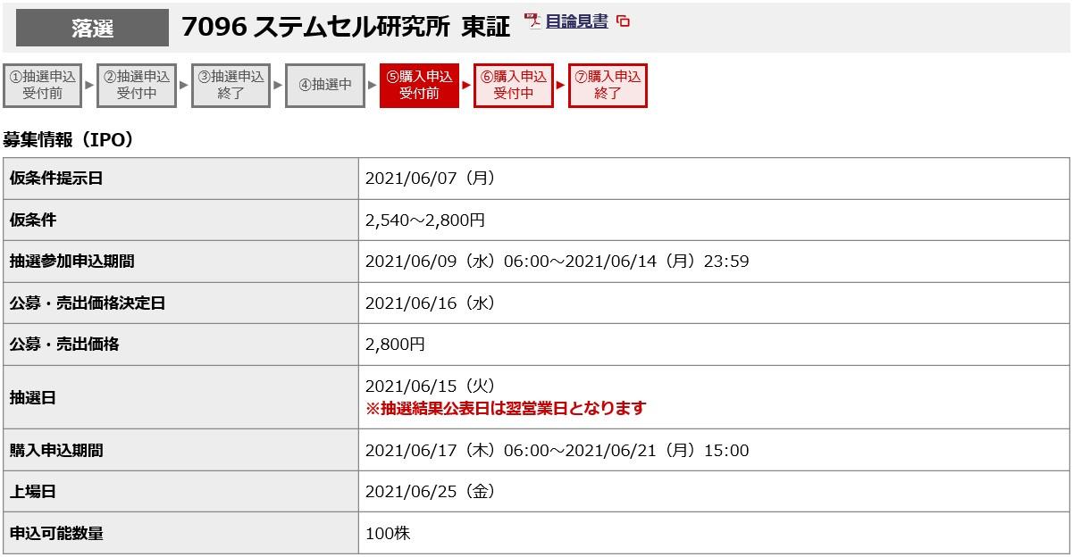 ステムセル研究所(7096)IPO落選野村證券