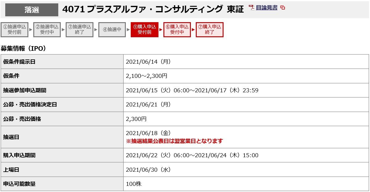 プラスアルファ・コンサルティング(4071)IPO落選野村證券