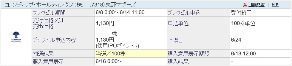 セレンディップ・ホールディングス(7318)IPO当選SBI証券