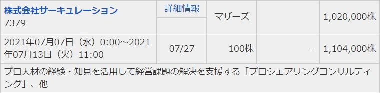 サーキュレーション(7379)IPOマネックス証券