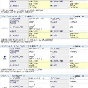 IPO当選SBI証券4社