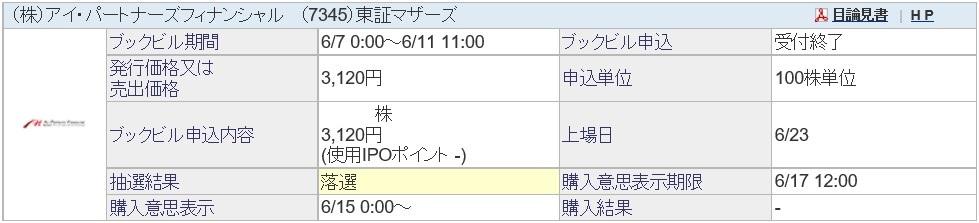 アイ・パートナーズフィナンシャル(7345)IPO落選