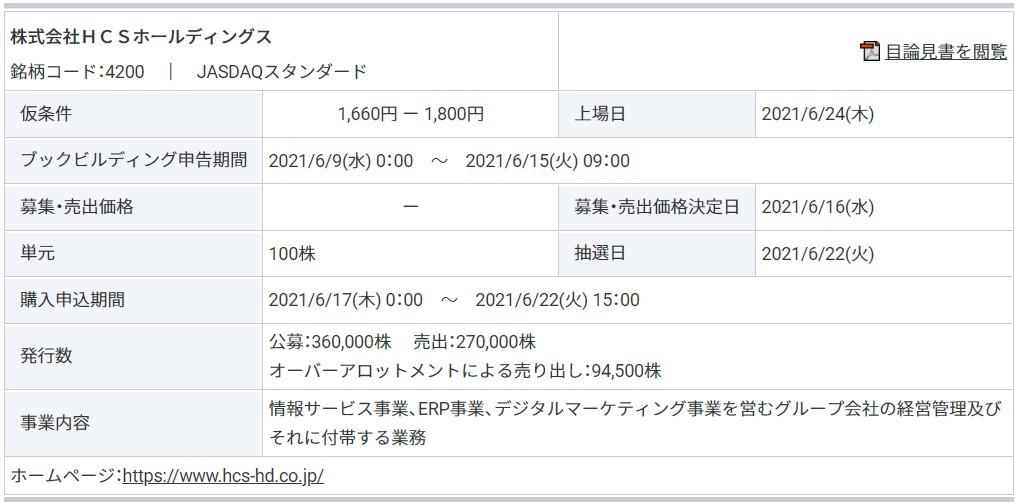 HCSホールディングス(4200)IPOGMOクリック証券