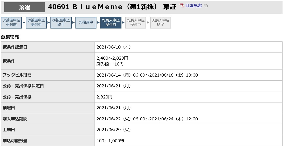 BlueMeme(4069)IPO落選東海東京証券