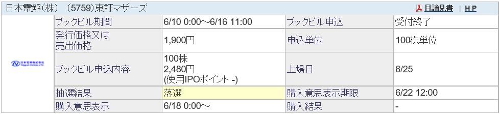 日本電解(5759)IPO落選SBI証券