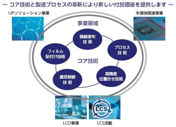 AIメカテック(6227)IPO事業領域
