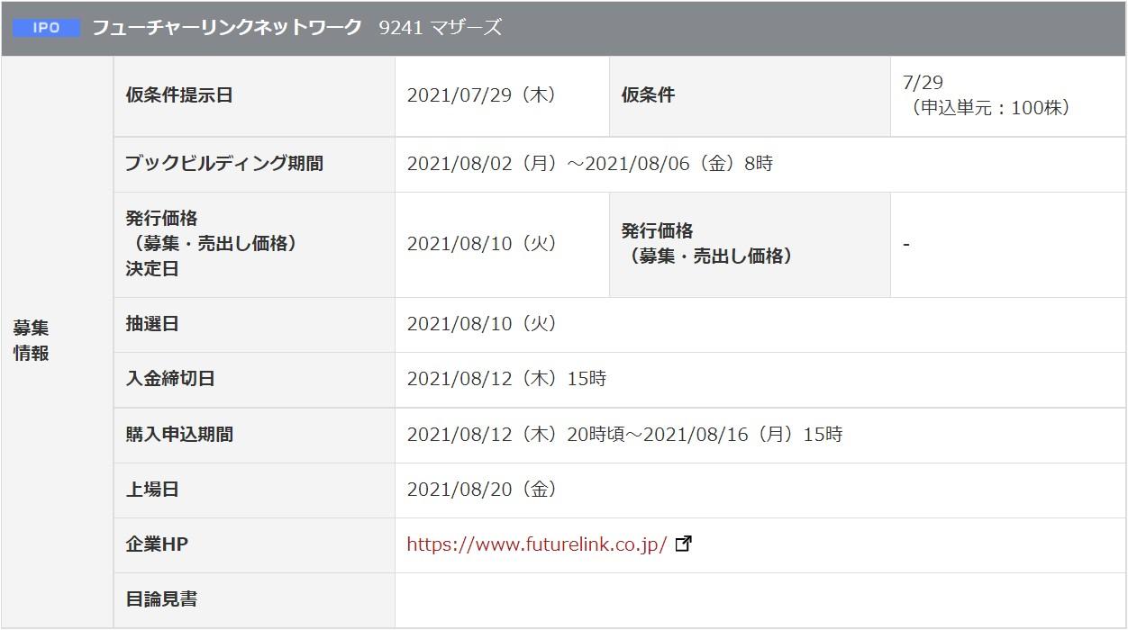フューチャーリンクネットワーク(9241)IPO岡三オンライン証券