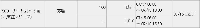 サーキュレーション(7379)IPO落選みずほ証券