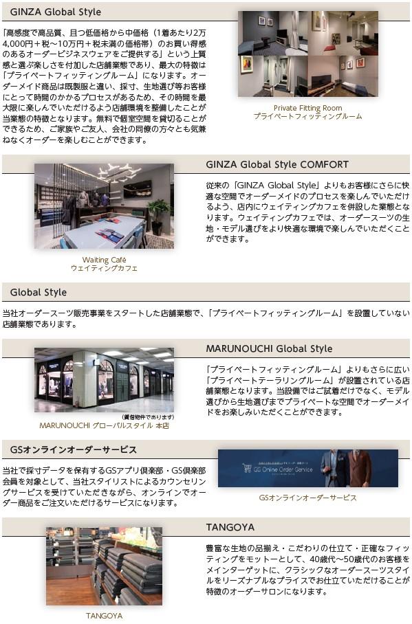 タンゴヤ(7126)IPO店舗業態