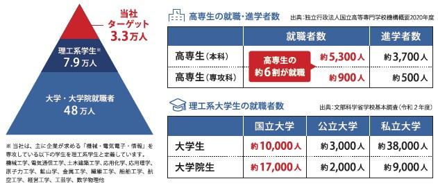 メディア総研(9242)IPOターゲット