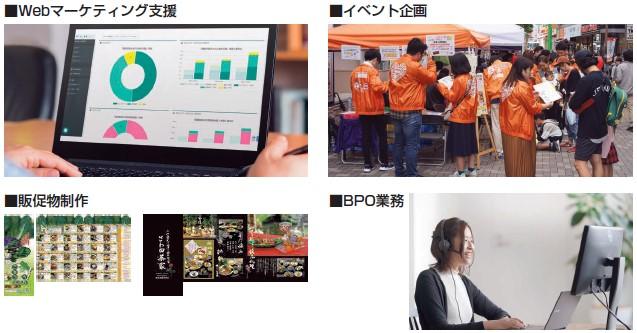 フューチャーリンクネットワーク(9241)IPOマーケティング支援事業