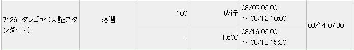 タンゴヤ(7126)IPO落選みずほ証券