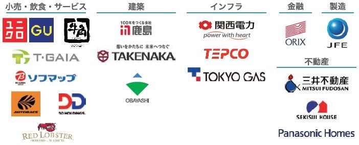 セーフィー(4375)IPOパートナー企業
