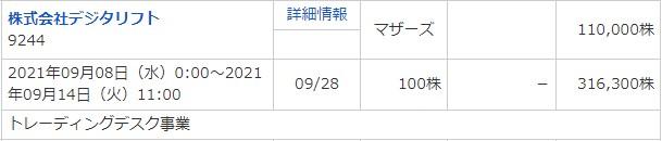 デジタリフト(9244)IPOマネックス証券