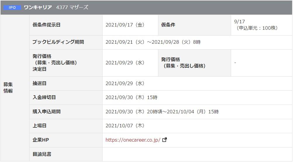 ワンキャリア(4377)IPO岡三オンライン証券