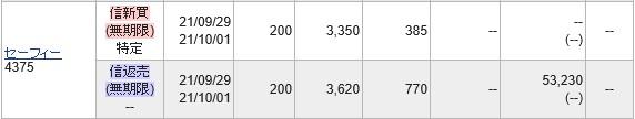 セーフィー(4375)IPOセカンダリ2021.9.29