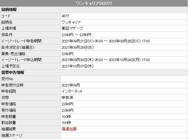 ワンキャリア(4377)IPO優遇当選SMBC日興証券