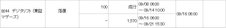デジタリフト(9244)IPO落選みずほ証券