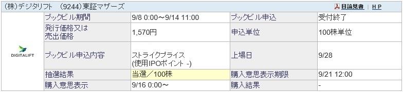 デジタリフト(9244)IPO当選SBI証券
