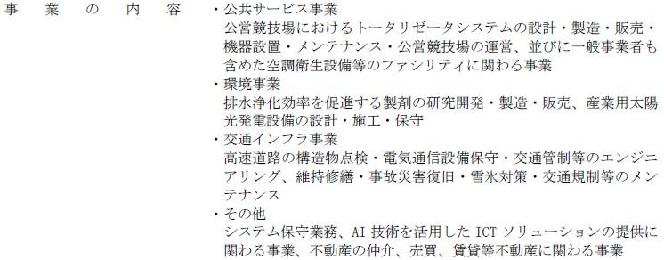 日本エコシステム(9249)IPO新規上場会社概要
