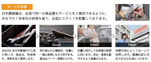 日本調理機(2961)IPOアフターサービス部門