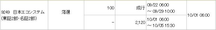 日本エコシステム(9249)IPO落選みずほ証券